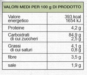 valori-nutrizionali-grissini-bianchi-vivifree
