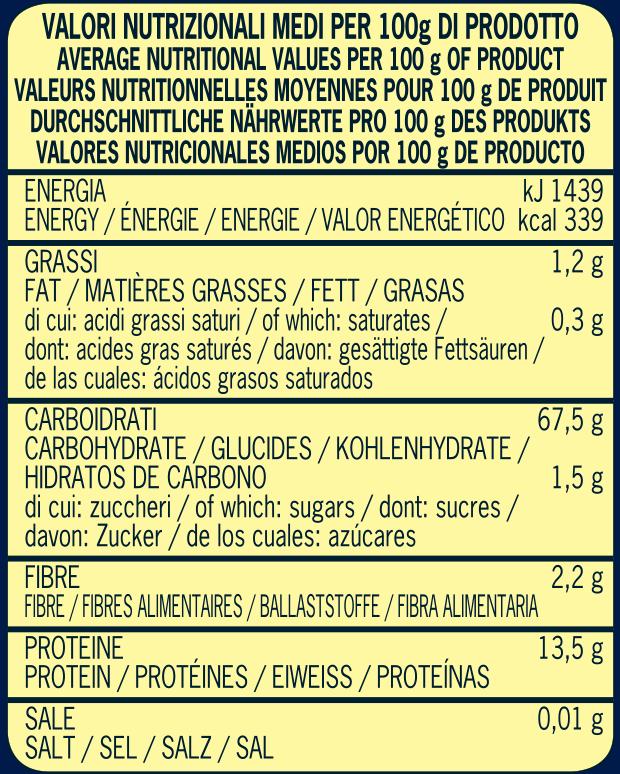 tabella nutrizionale farina d'america per pane