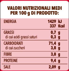 tabella-nutrizionale-gnocchi-sprint