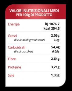 tabella-valori-base-per-pizza-e-focaccia-con-quinoa-spadoni