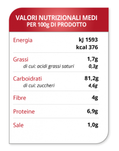 tabella-valori-corn-flakes-almaverde