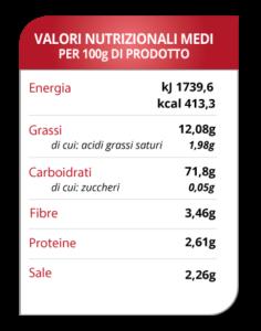 tabella-valori-crostini-alla-quinoa
