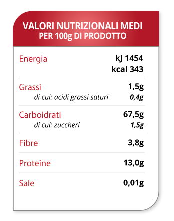 Valori nutrizionali farina di farro Biologica almaverde Bio Molino Spadoni