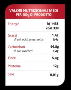 tabella-valori-farina-di-grano-tenero-tipo-2-almaverde