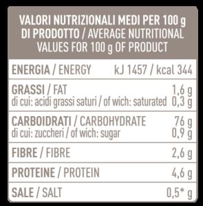 tabella-valori-farina-mais-fumetto