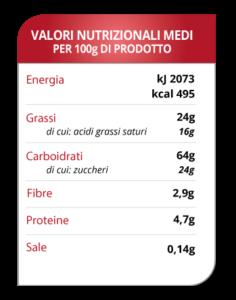 tabella-valori-frollini-alla-quinoa