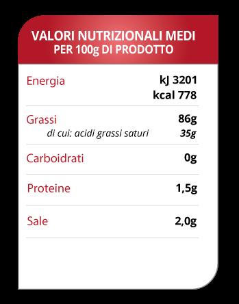 tabella valori Lardo Mora Romagnola Spadoni