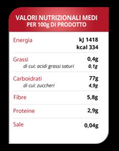Average nutritional Gluten-free Mix