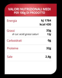 tabella-valori-mora-romagnola-salame-gentile