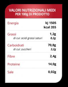 tabella-valori-nutrizionali-farina-di-grano-khorasan-kamut