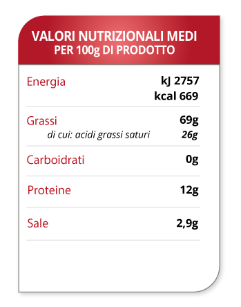 tabella valori pancetta tesa Mora Romagnola Molino Spadoni