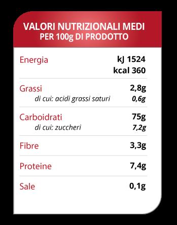 tabella valori Pasta con quinoa Molino spadoni