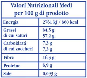 valori-nutrizionali-Farina-di-Cocco