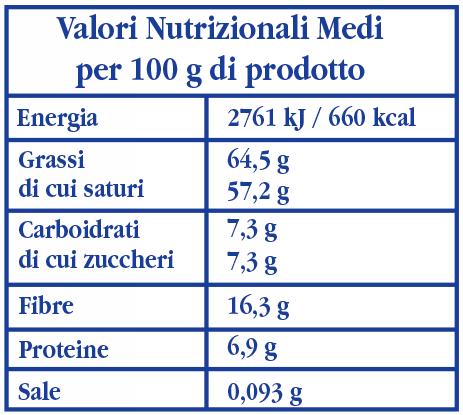 Valori nutrizionali Farina di cocco