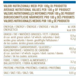 valori-nutrizionali-MARCHE_FarineRegionali