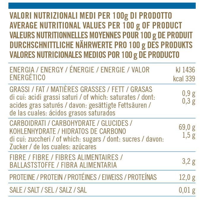 valori nutrizionali marche grani regionali Molino spadoni