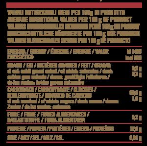 valori-nutrizionali-Toscana