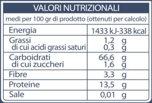 valori-nutrizionali-farina-d'america-manitoba-tipo-1