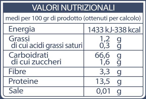 valori nutrizonali farina d'america spadoni manitoba tipo 1