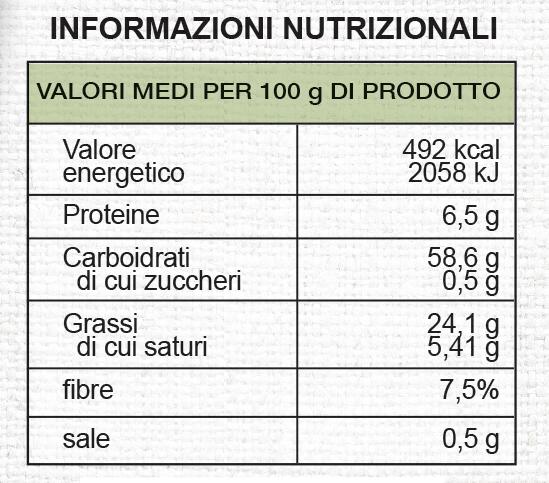 valori nutrizionali frollini al cacao magro