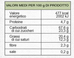 valori-nutrizionali-frollini-riso-cocco