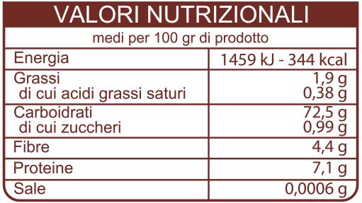 Valori nutrizioni Gran Mugnaio Fioretto