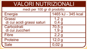 valori-nutrizionali-gran-mugnaio-semola-grano-duro