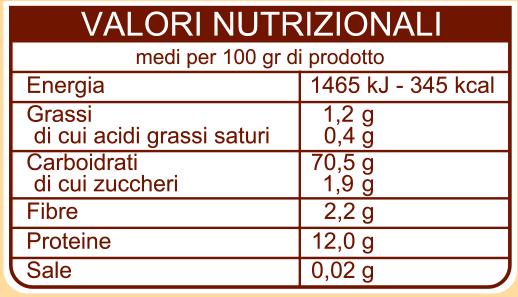valori nutrizionali gran mugnaio semola grano duro
