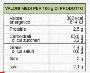 valori-nutrizionali-grissini-mediterranei-vivifree