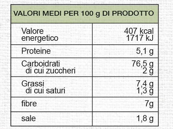 Valori nutrizionali grissini Neri Vivifree