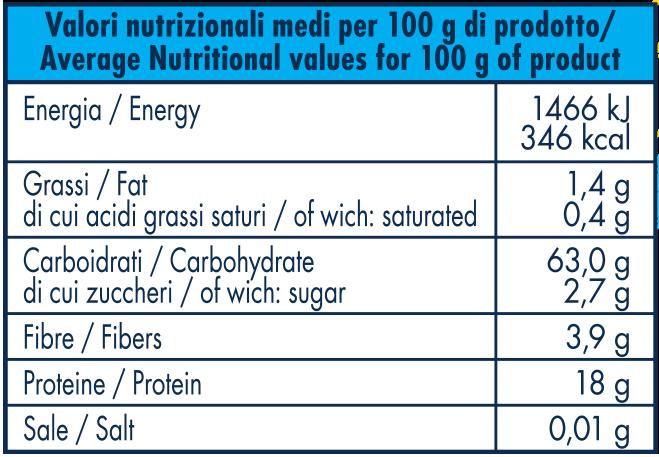 valori nutrizionali madrepizza