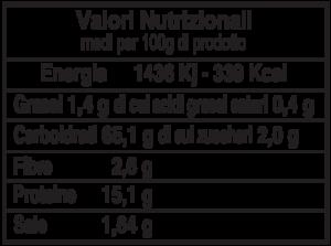 valori-nutrizionali-pane-bianco-farina-tipo-1