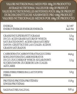 valori-nutrizionali-pizza-nera-7-cereali