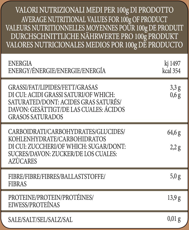 Valori nutrizionali pizza nera ai 7 cereali