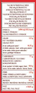 valori-nutrizionali-polenta-istantanea