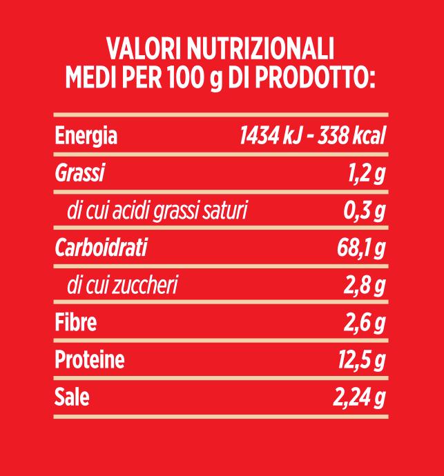 valori nutrizionali preparato per focaccia molino spadoni