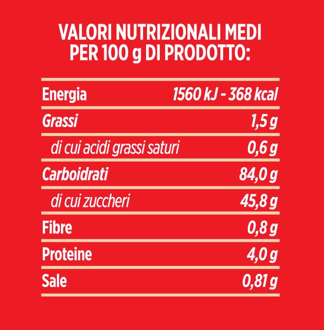 valori nutrizionali preparato pan di spagna