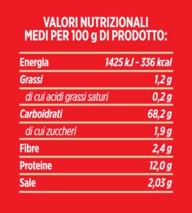 valori-nutrizonali-preparato-per-pane-semola-spadoni