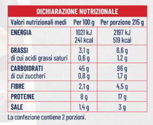 tabella-nutrizionale-Vassoio-TIPO-1-Surgelata-Tracciato