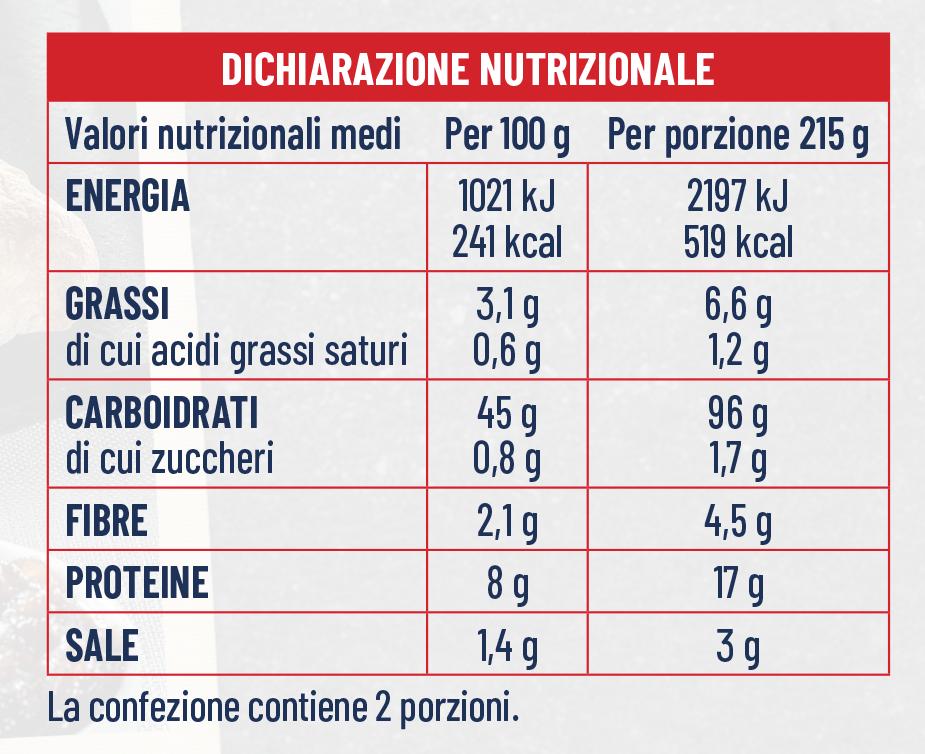 tabella nutrizionale vassoio tipo 1