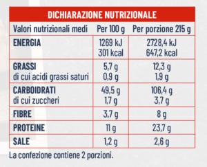 valori-nutrizionali-focaccia-base-pizza-7-Cereali-Surgelata