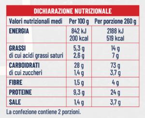 valori-nutrizionali-margherita-alla-pala-spadoni