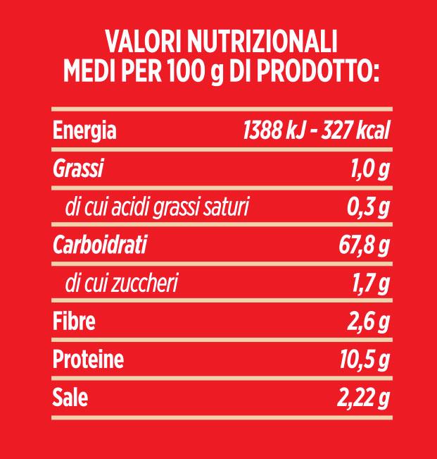 valori nutrizionali preparato per pizza istantanea spadoni