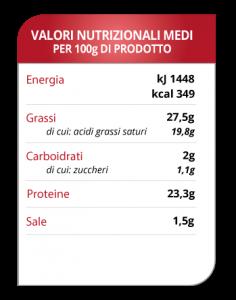 tabella-valori-formaggi-caciotta-montanara-di-brisighella