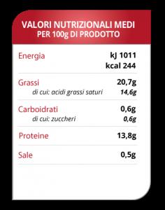 tabella-valori-squacquerone-di-romagna-dop-2x100gr