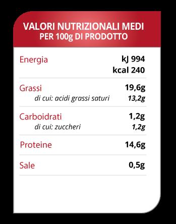 tabella valori stracchino di Brisighella Spadoni