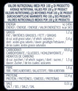 valori-nutrizionali-farina-pulcinella