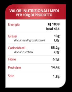 tabella-valori-panotti-farro-e-grano-saraceno
