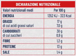 Tabella Nutrizionale Pizza Soffice 4 Formaggi