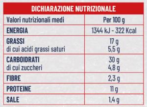 Tabella Nutrizionale Pizza Soffice Margherita